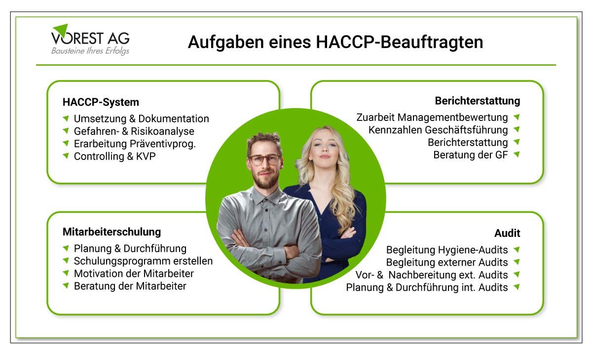 Welche Aufgaben hat ein HACCP Beauftragter?