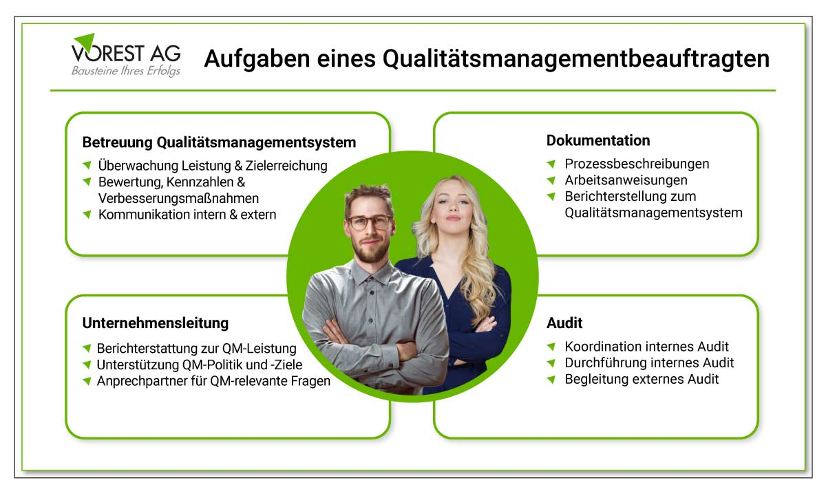 Qualitätsmanagement Aufgaben